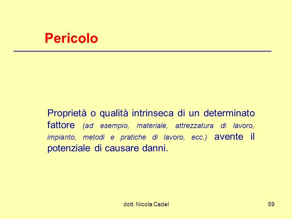 dott. Nicola Cadel59 Pericolo Proprietà o qualità intrinseca di un determinato fattore (ad esempio, materiale, attrezzatura di lavoro, impianto, metod