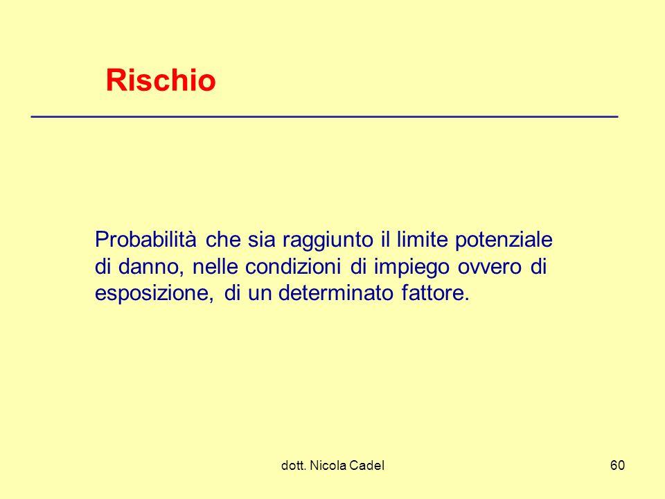 dott. Nicola Cadel60 Rischio Probabilità che sia raggiunto il limite potenziale di danno, nelle condizioni di impiego ovvero di esposizione, di un det