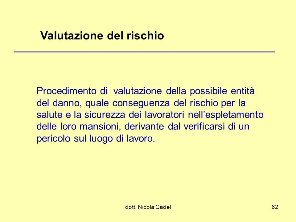 dott. Nicola Cadel62 Valutazione del rischio Procedimento di valutazione della possibile entità del danno, quale conseguenza del rischio per la salute