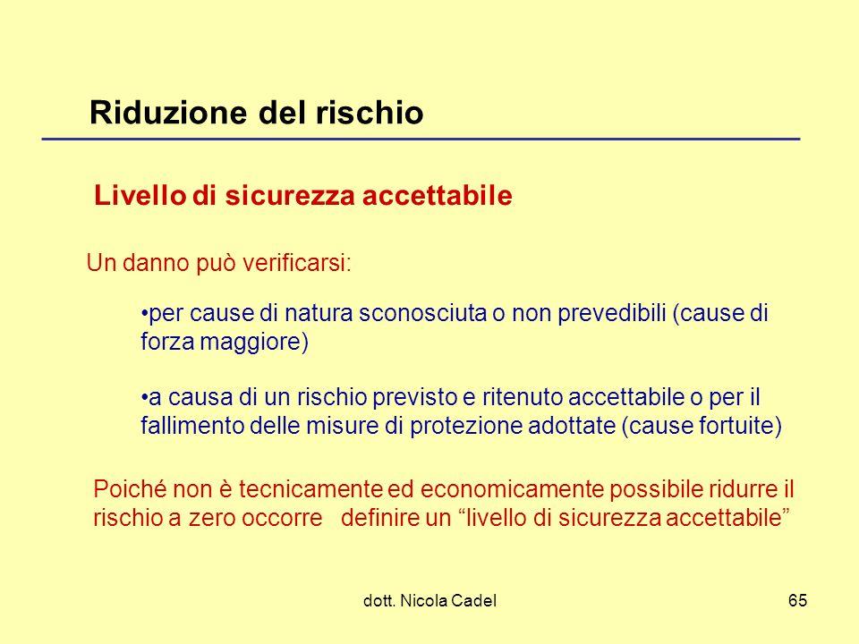 dott. Nicola Cadel65 Livello di sicurezza accettabile Poiché non è tecnicamente ed economicamente possibile ridurre il rischio a zero occorre definire