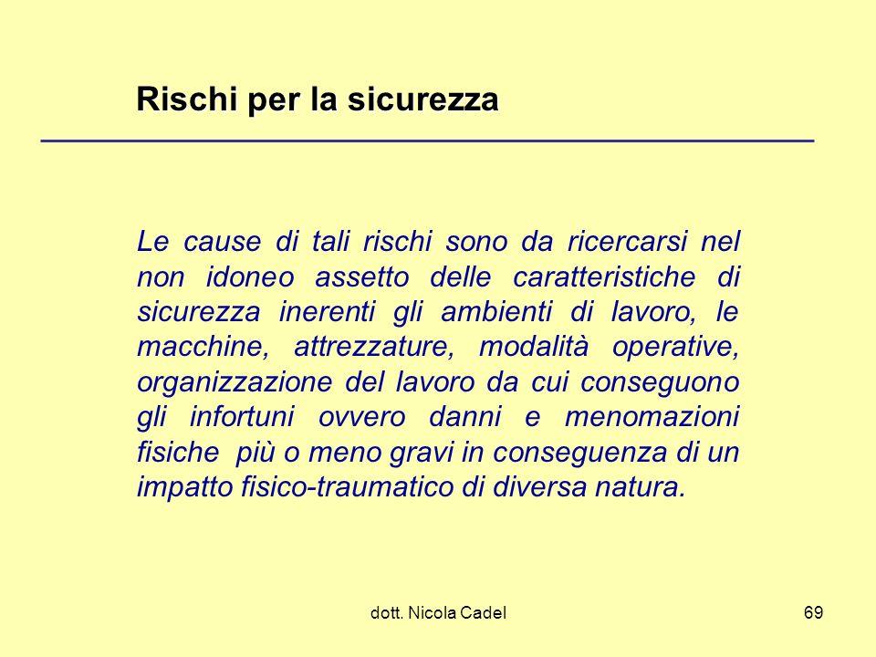 dott. Nicola Cadel69 Rischi per la sicurezza Le cause di tali rischi sono da ricercarsi nel non idoneo assetto delle caratteristiche di sicurezza iner