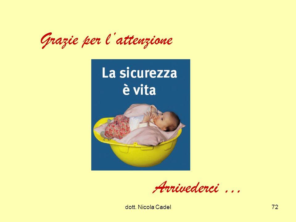 dott. Nicola Cadel72 Grazie per lattenzione Arrivederci …