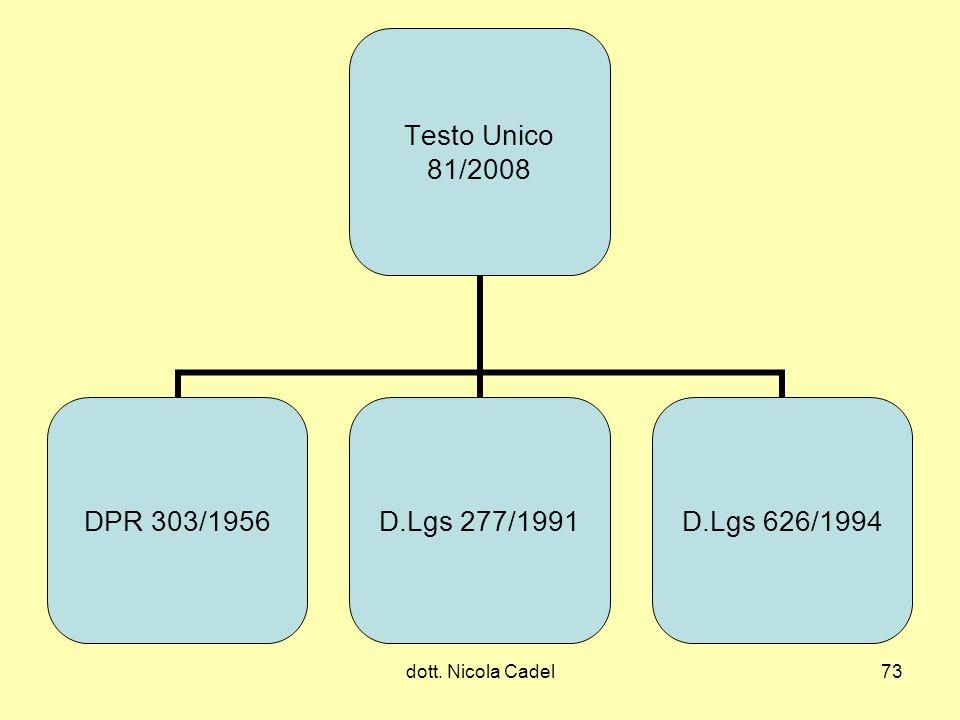 dott. Nicola Cadel73 Testo Unico 81/2008 DPR 303/1956 D.Lgs 277/1991 D.Lgs 626/1994