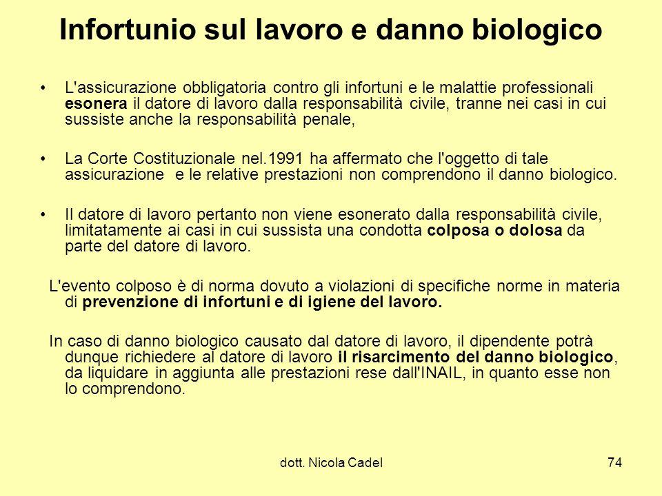 dott. Nicola Cadel74 Infortunio sul lavoro e danno biologico L'assicurazione obbligatoria contro gli infortuni e le malattie professionali esonera il