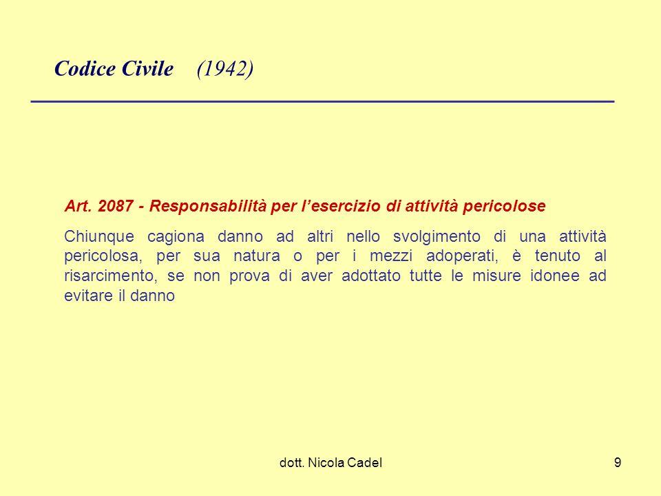 dott. Nicola Cadel9 Codice Civile (1942) Art. 2087 - Responsabilità per lesercizio di attività pericolose Chiunque cagiona danno ad altri nello svolgi