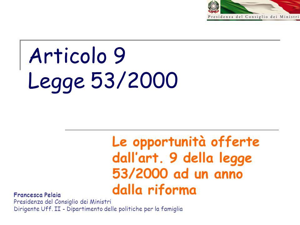 Articolo 9 Legge 53/2000 Francesca Pelaia Presidenza del Consiglio dei Ministri Dirigente Uff. II - Dipartimento delle politiche per la famiglia Le op