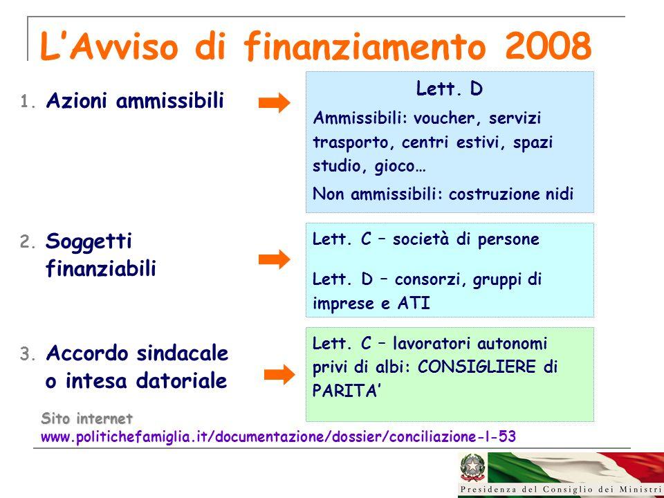 LAvviso di finanziamento 2008 1.Azioni ammissibili 2.