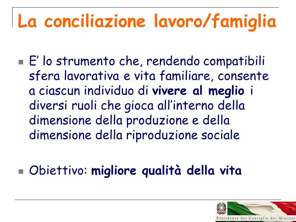 La conciliazione lavoro/famiglia E lo strumento che, rendendo compatibili sfera lavorativa e vita familiare, consente a ciascun individuo di vivere al