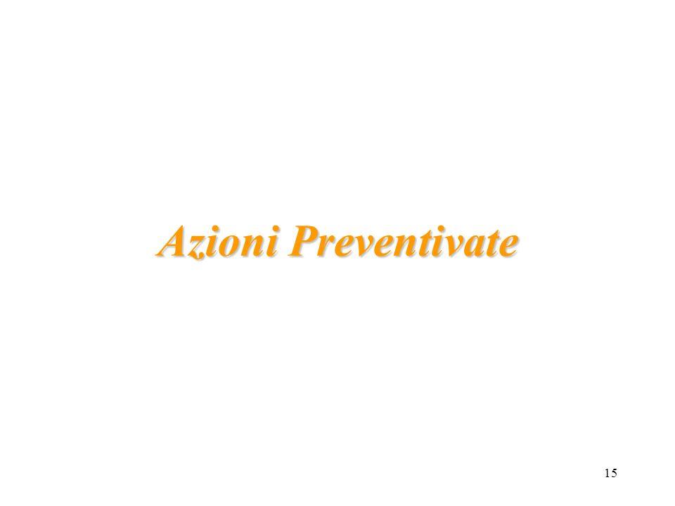 15 Azioni Preventivate