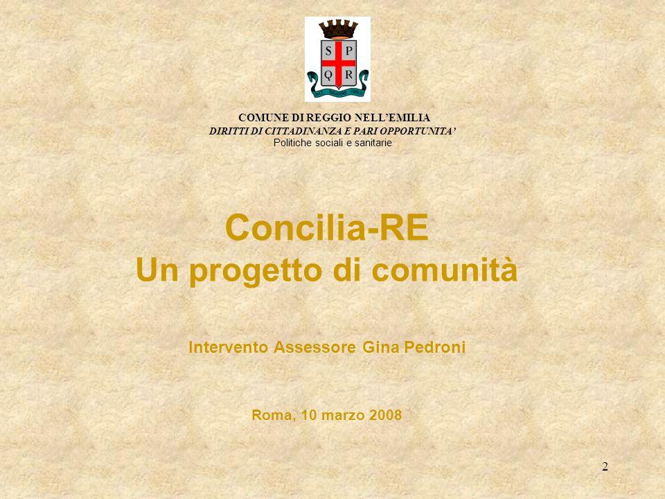 2 Concilia-RE Un progetto di comunità Intervento Assessore Gina Pedroni Roma, 10 marzo 2008 COMUNE DI REGGIO NELLEMILIA DIRITTI DI CITTADINANZA E PARI OPPORTUNITA Politiche sociali e sanitarie