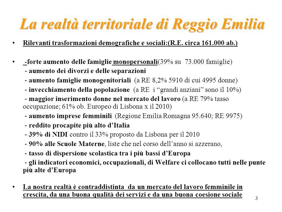 3 La realtà territoriale di Reggio Emilia Rilevanti trasformazioni demografiche e sociali:(R.E.