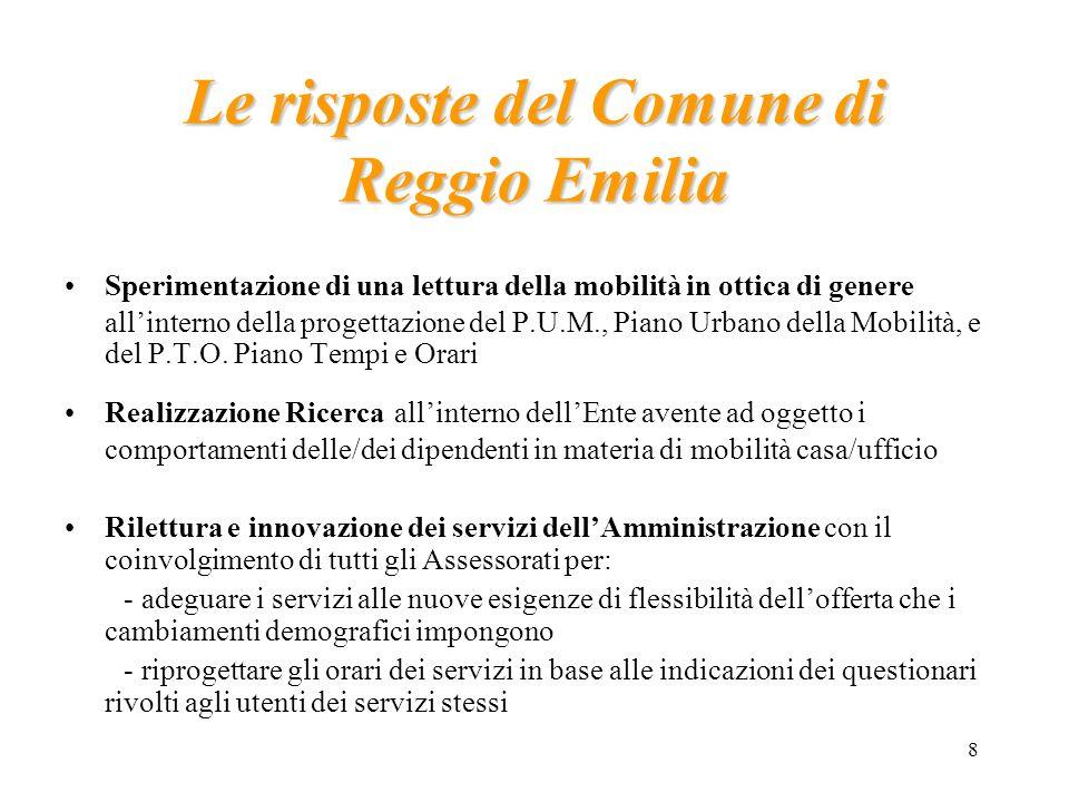 8 Le risposte del Comune di Reggio Emilia Sperimentazione di una lettura della mobilità in ottica di genere allinterno della progettazione del P.U.M., Piano Urbano della Mobilità, e del P.T.O.