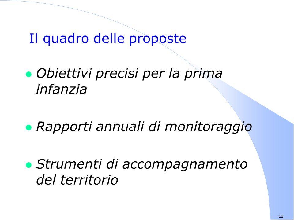 18 Il quadro delle proposte l Obiettivi precisi per la prima infanzia l Rapporti annuali di monitoraggio l Strumenti di accompagnamento del territorio