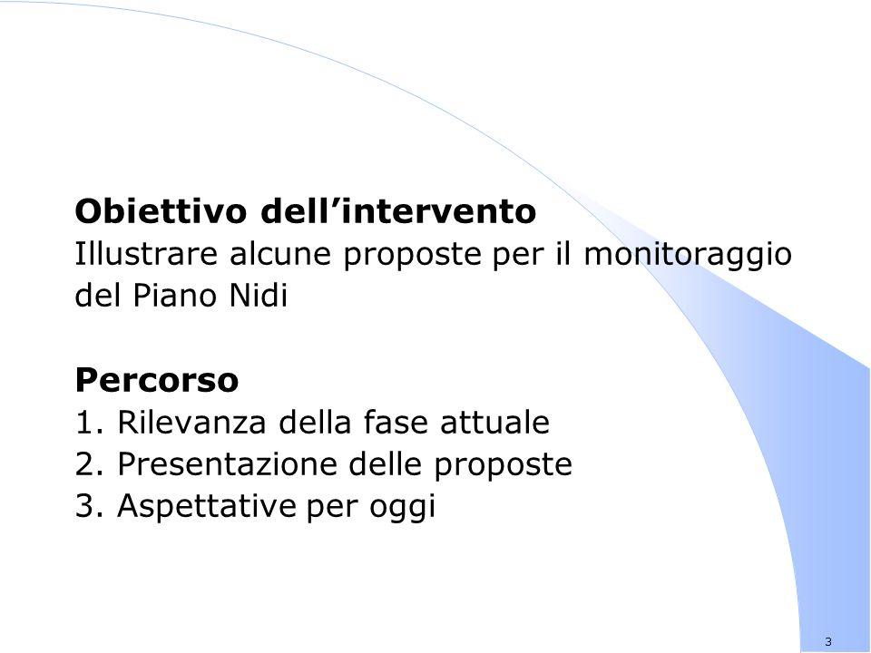 3 Obiettivo dellintervento Illustrare alcune proposte per il monitoraggio del Piano Nidi Percorso 1.