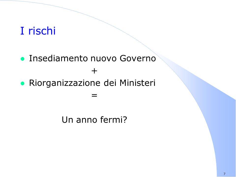 7 I rischi l Insediamento nuovo Governo + l Riorganizzazione dei Ministeri = Un anno fermi