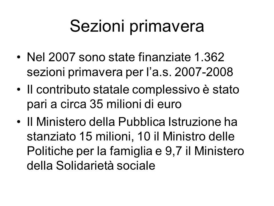Sezioni primavera Nel 2007 sono state finanziate 1.362 sezioni primavera per la.s.