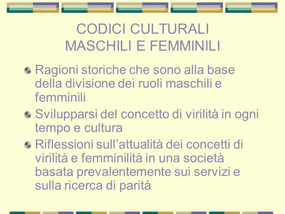 CODICI CULTURALI MASCHILI E FEMMINILI Ragioni storiche che sono alla base della divisione dei ruoli maschili e femminili Svilupparsi del concetto di v