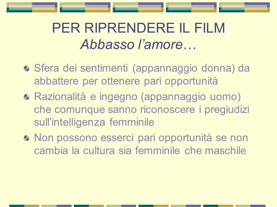 PER RIPRENDERE IL FILM Abbasso lamore… Sfera dei sentimenti (appannaggio donna) da abbattere per ottenere pari opportunità Razionalità e ingegno (appa