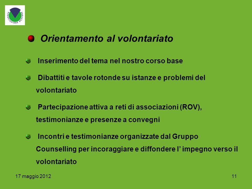 11 Orientamento al volontariato 17 maggio 2012 Inserimento del tema nel nostro corso base Dibattiti e tavole rotonde su istanze e problemi del volonta