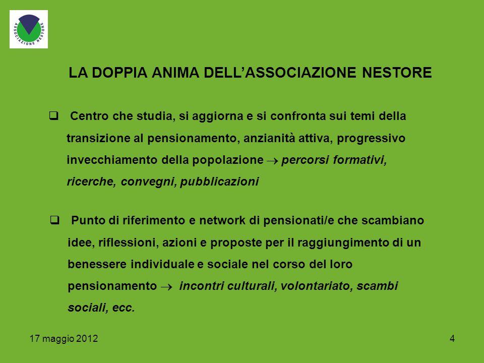417 maggio 2012 Punto di riferimento e network di pensionati/e che scambiano idee, riflessioni, azioni e proposte per il raggiungimento di un benesser