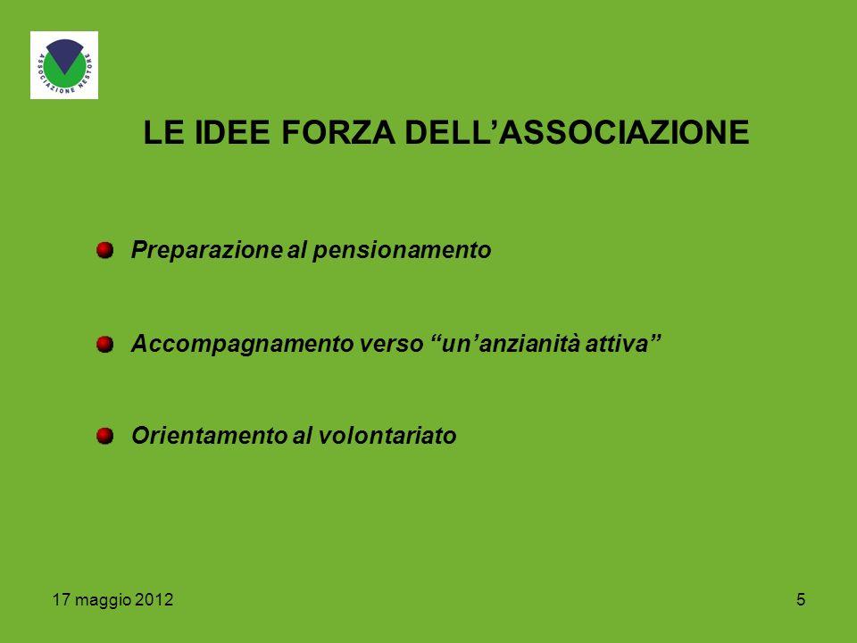 517 maggio 2012 Accompagnamento verso unanzianità attiva LE IDEE FORZA DELLASSOCIAZIONE Preparazione al pensionamento Orientamento al volontariato