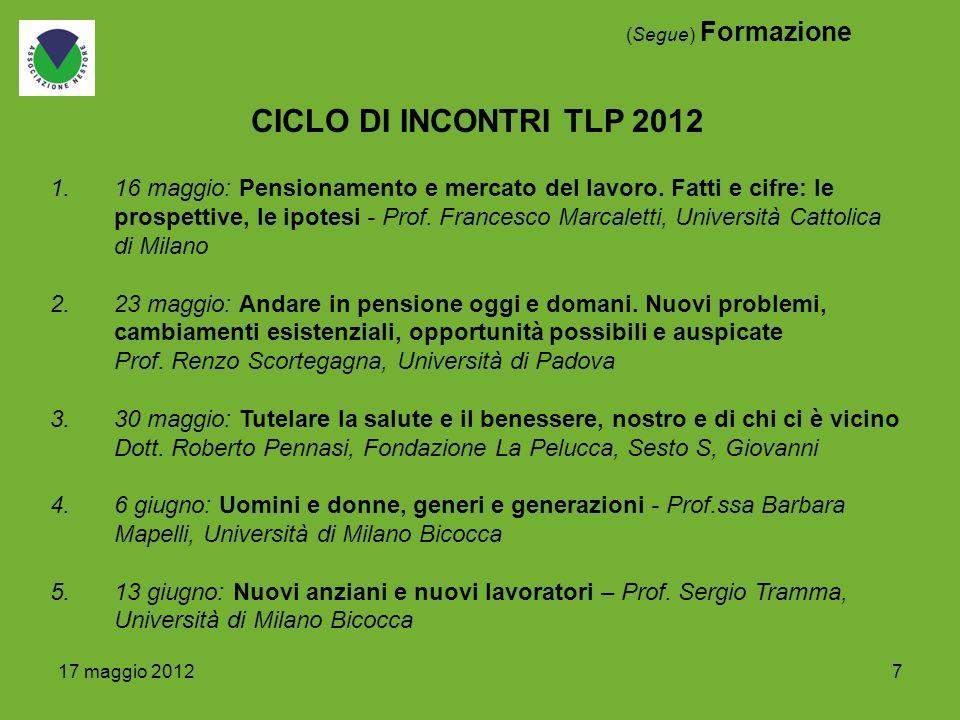 717 maggio 2012 CICLO DI INCONTRI TLP 2012 1.16 maggio: Pensionamento e mercato del lavoro. Fatti e cifre: le prospettive, le ipotesi - Prof. Francesc