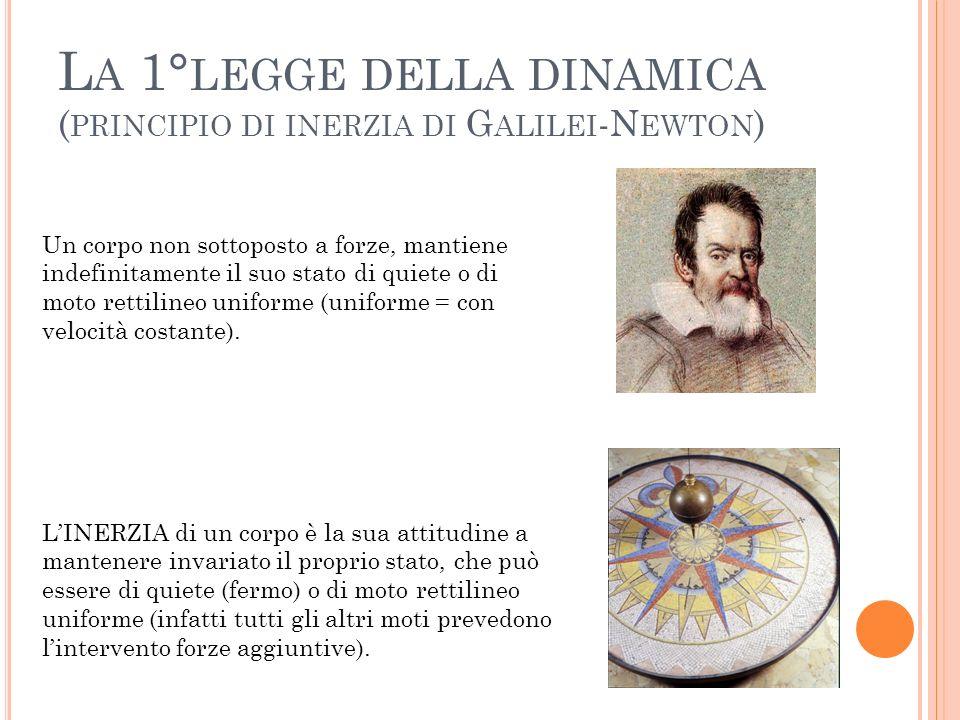 L A 1° LEGGE DELLA DINAMICA ( PRINCIPIO DI INERZIA DI G ALILEI -N EWTON ) Il primo principio è diretta conseguenza dellinerzia, che nel S.I.