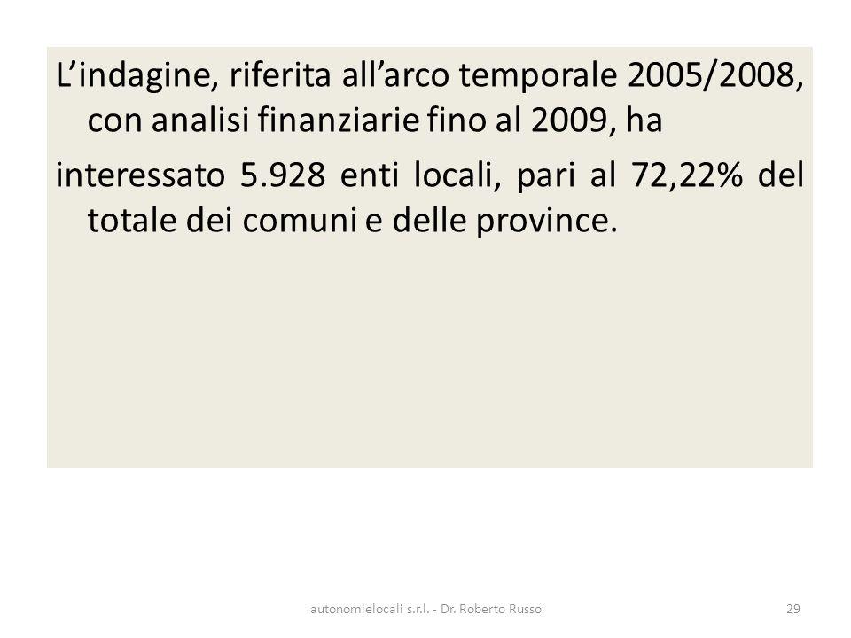 Lindagine, riferita allarco temporale 2005/2008, con analisi finanziarie fino al 2009, ha interessato 5.928 enti locali, pari al 72,22% del totale dei comuni e delle province.