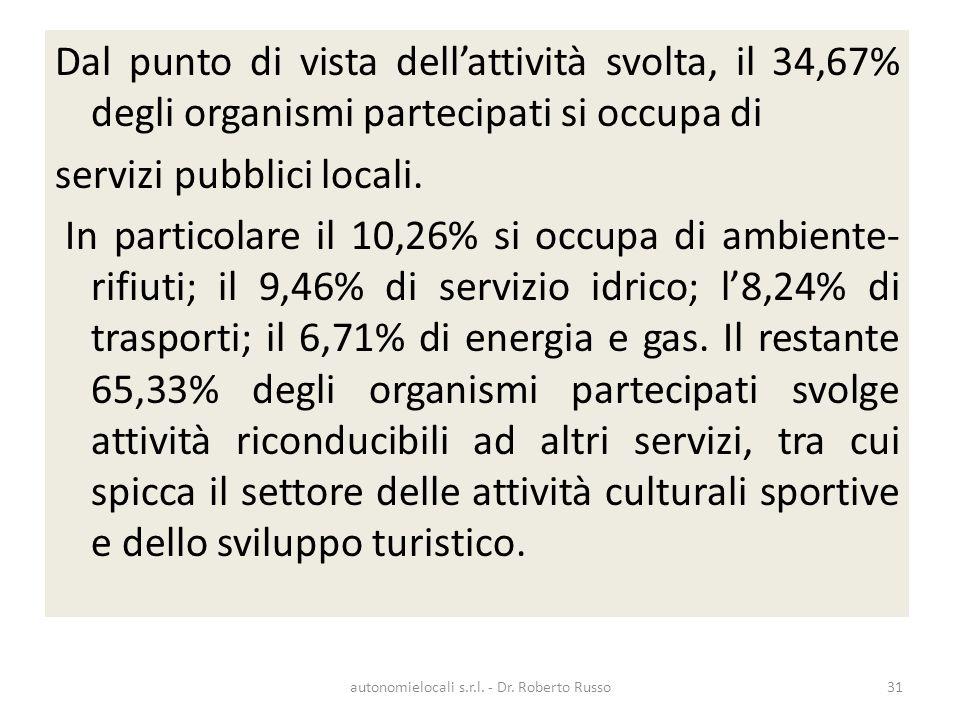 Dal punto di vista dellattività svolta, il 34,67% degli organismi partecipati si occupa di servizi pubblici locali. In particolare il 10,26% si occupa