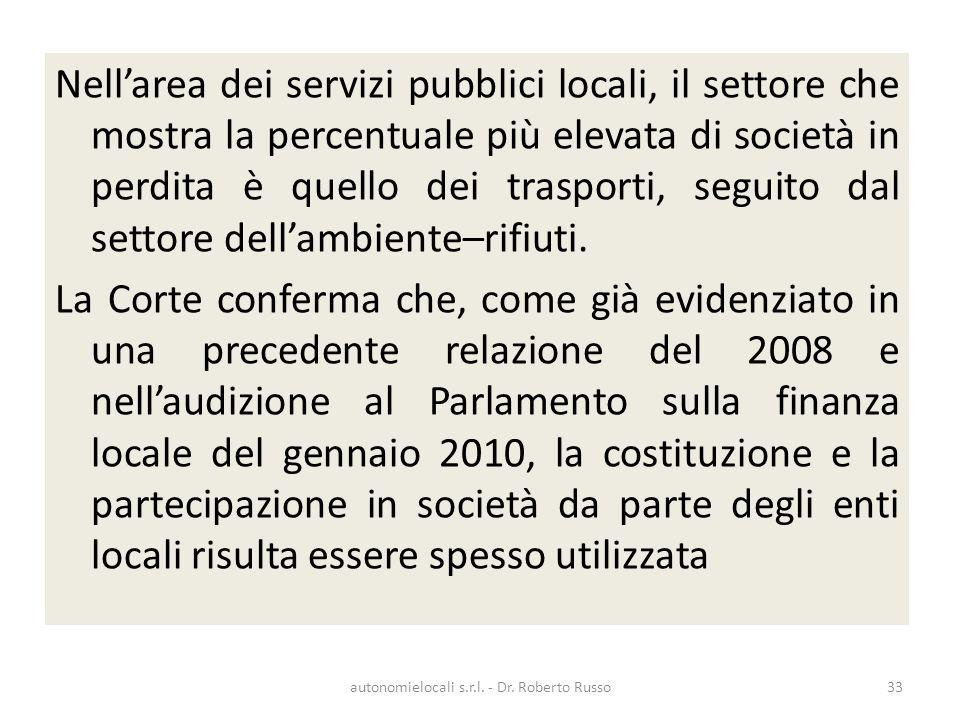 Nellarea dei servizi pubblici locali, il settore che mostra la percentuale più elevata di società in perdita è quello dei trasporti, seguito dal setto