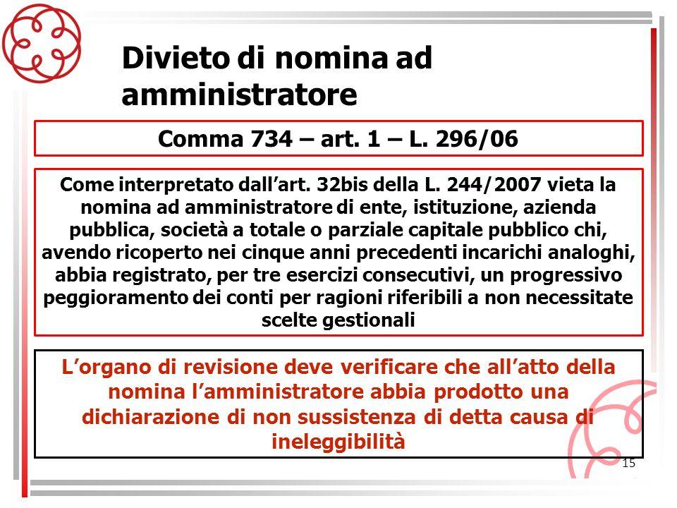15 Comma 734 – art. 1 – L. 296/06 Divieto di nomina ad amministratore Lorgano di revisione deve verificare che allatto della nomina lamministratore ab