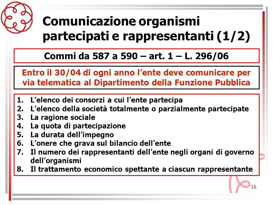 16 Commi da 587 a 590 – art. 1 – L. 296/06 Comunicazione organismi partecipati e rappresentanti (1/2) Entro il 30/04 di ogni anno lente deve comunicar