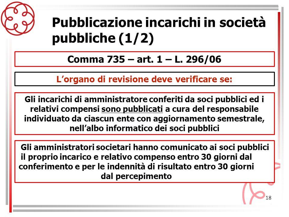 18 Comma 735 – art. 1 – L. 296/06 Pubblicazione incarichi in società pubbliche (1/2) Gli incarichi di amministratore conferiti da soci pubblici ed i r