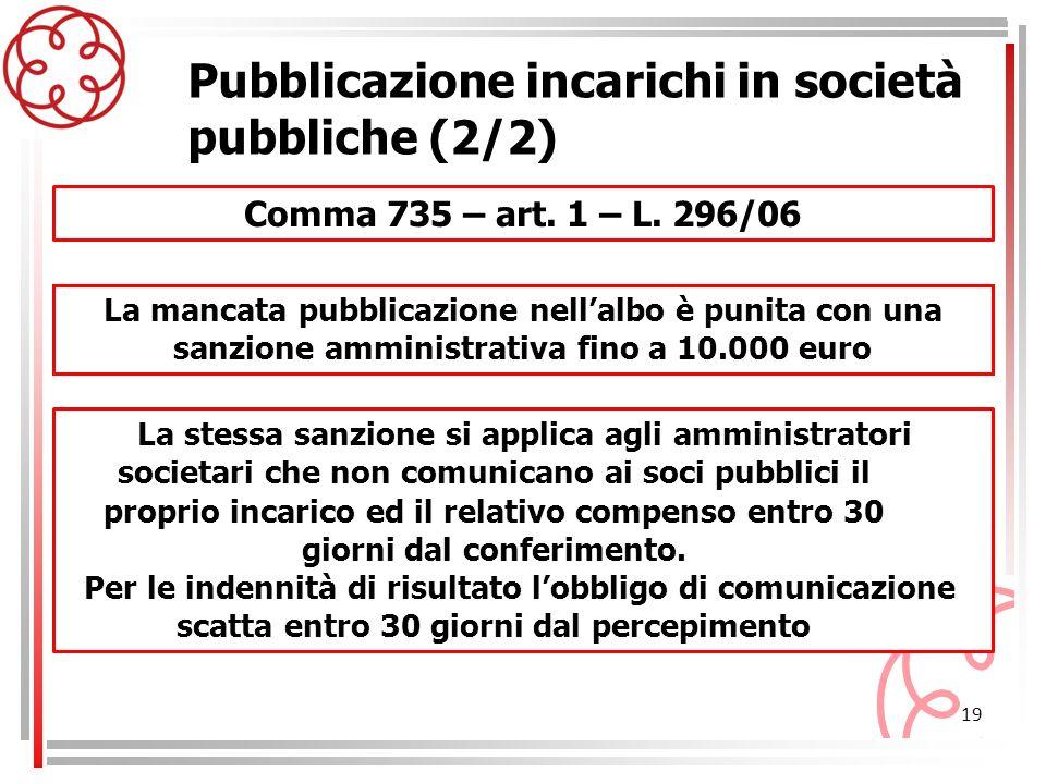 19 Comma 735 – art. 1 – L. 296/06 Pubblicazione incarichi in società pubbliche (2/2) La mancata pubblicazione nellalbo è punita con una sanzione ammin