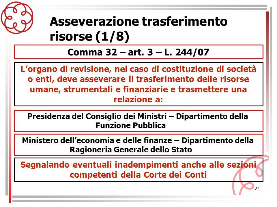 21 Comma 32 – art. 3 – L. 244/07 Asseverazione trasferimento risorse (1/8) Lorgano di revisione, nel caso di costituzione di società o enti, deve asse