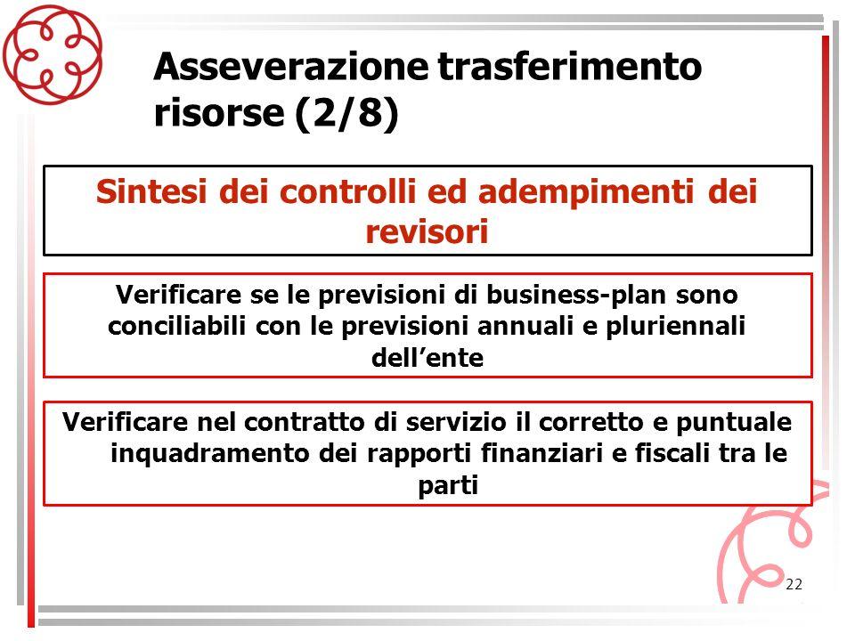 22 Sintesi dei controlli ed adempimenti dei revisori Asseverazione trasferimento risorse (2/8) Verificare se le previsioni di business-plan sono conci