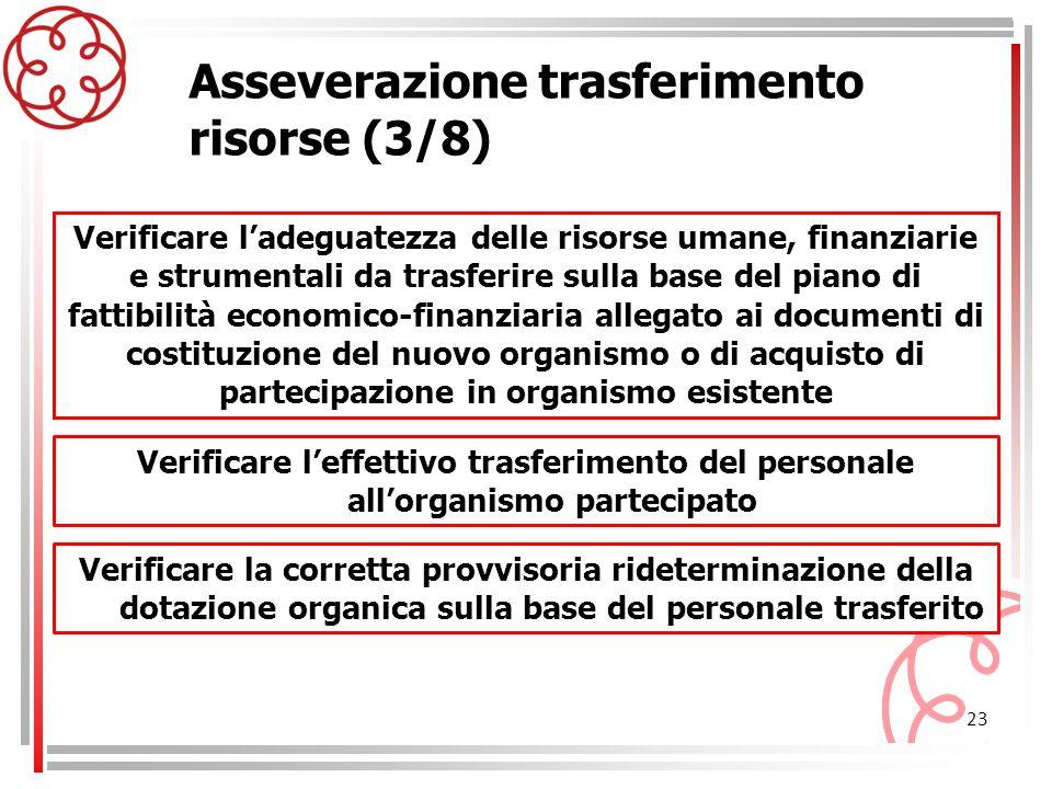 23 Asseverazione trasferimento risorse (3/8) Verificare ladeguatezza delle risorse umane, finanziarie e strumentali da trasferire sulla base del piano