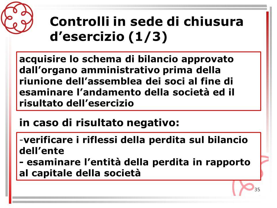 35 Controlli in sede di chiusura desercizio (1/3) acquisire lo schema di bilancio approvato dallorgano amministrativo prima della riunione dellassembl