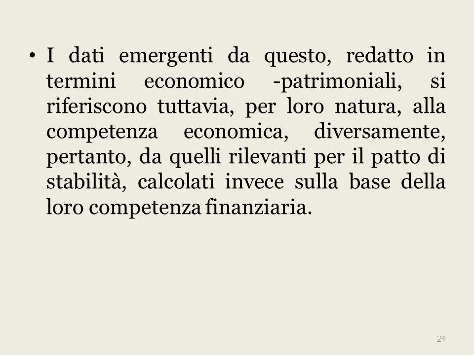 I dati emergenti da questo, redatto in termini economico -patrimoniali, si riferiscono tuttavia, per loro natura, alla competenza economica, diversamente, pertanto, da quelli rilevanti per il patto di stabilità, calcolati invece sulla base della loro competenza finanziaria.