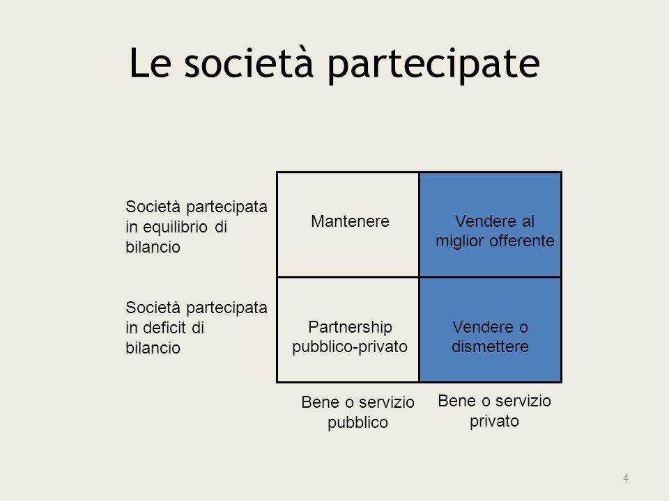 Governance Statuti e clausole relative Patti parasociali 45