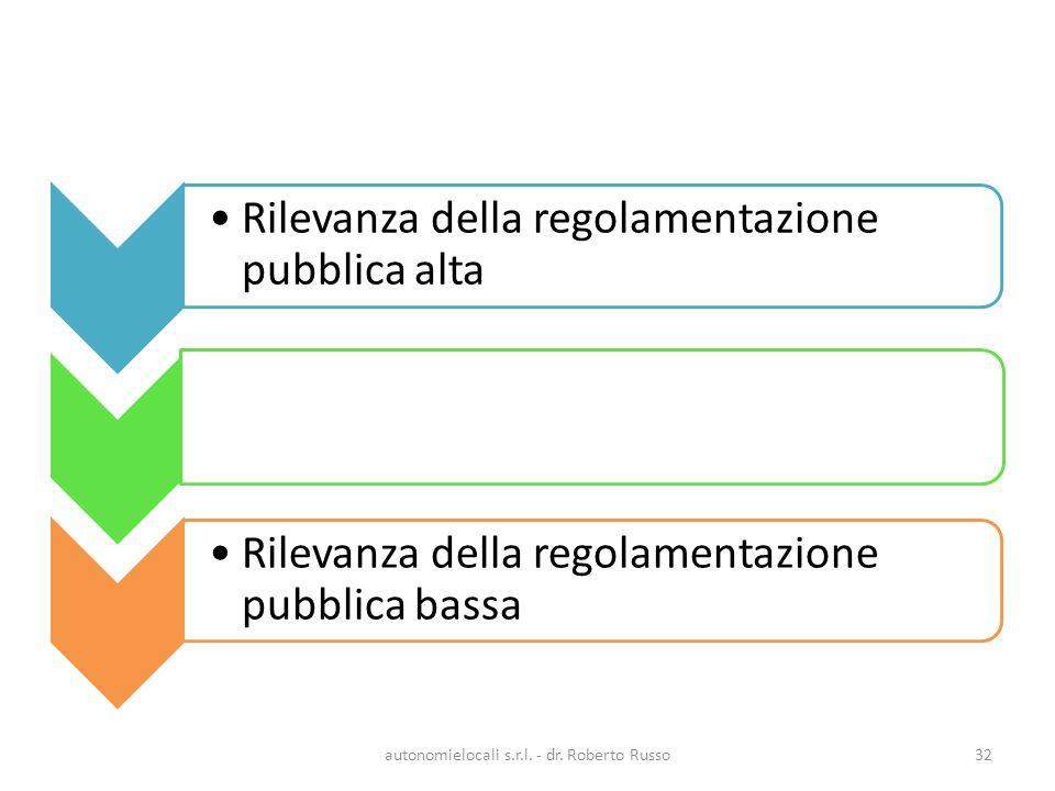 Rilevanza della regolamentazione pubblica alta Rilevanza della regolamentazione pubblica bassa autonomielocali s.r.l.