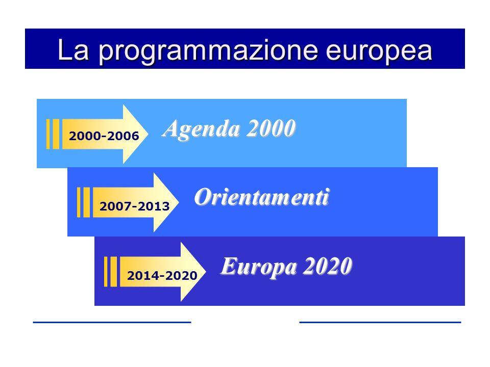 Progettare in Europa per lo sviluppo Strumenti di lavoro 1.