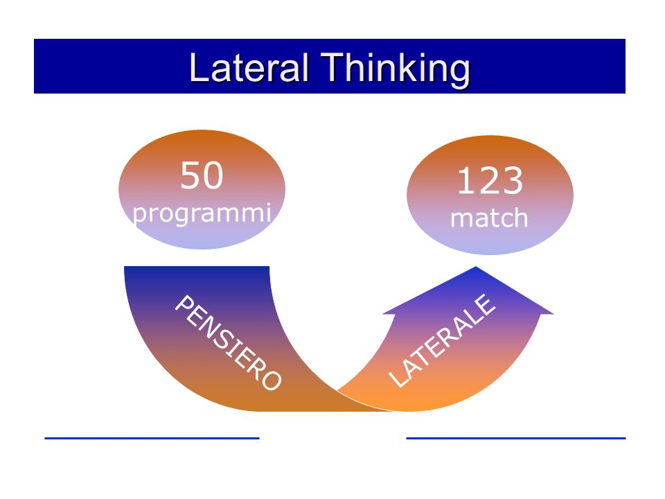Lateral Thinking 50 programmi 123 match PENSIERO LATERALE