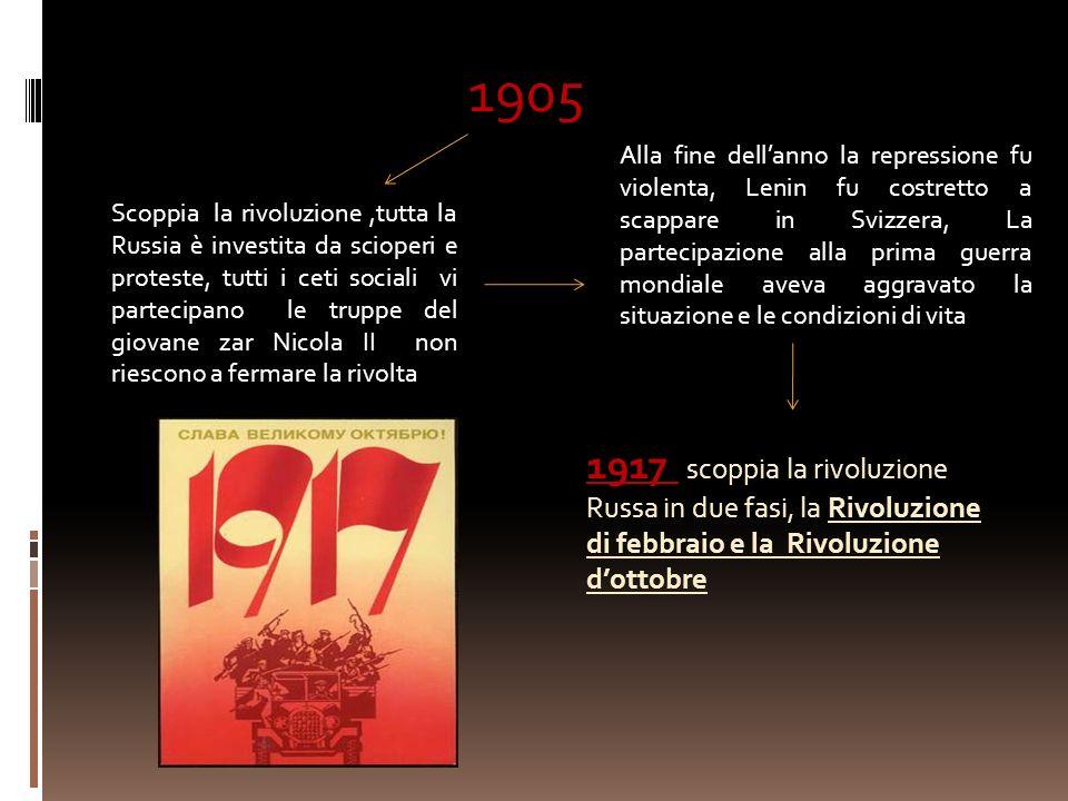 1905 Scoppia la rivoluzione,tutta la Russia è investita da scioperi e proteste, tutti i ceti sociali vi partecipano le truppe del giovane zar Nicola I