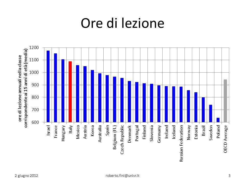 PISA, spesa pro-capite e disuguaglianza (R 2 =-0,314) 2 giugno 2012roberto.fini@univr.it14