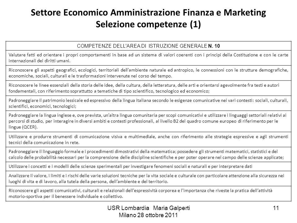 USR Lombardia Maria Galperti Milano 28 ottobre 2011 11 Settore Economico Amministrazione Finanza e Marketing Selezione competenze (1) COMPETENZE DELL'