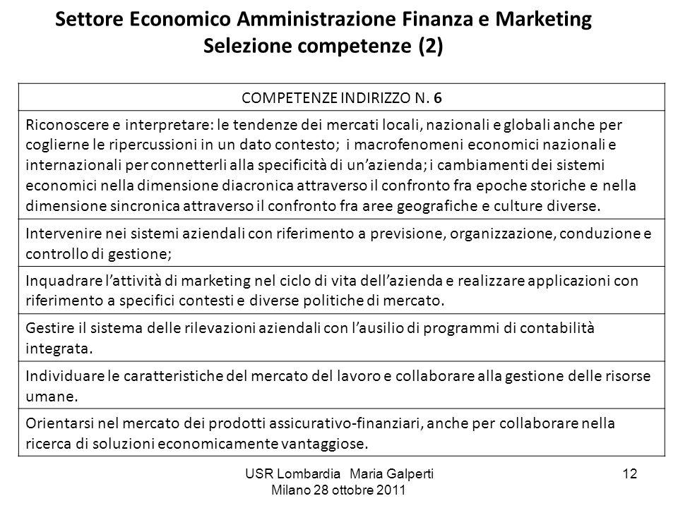 USR Lombardia Maria Galperti Milano 28 ottobre 2011 12 Settore Economico Amministrazione Finanza e Marketing Selezione competenze (2) COMPETENZE INDIR