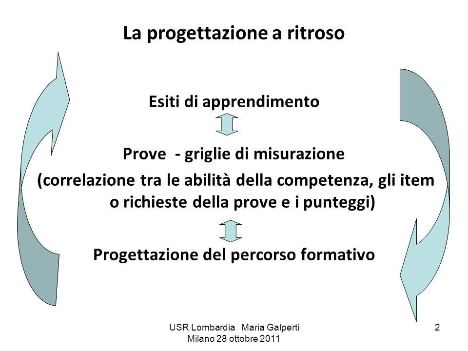USR Lombardia Maria Galperti Milano 28 ottobre 2011 2 La progettazione a ritroso Esiti di apprendimento Prove - griglie di misurazione (correlazione t