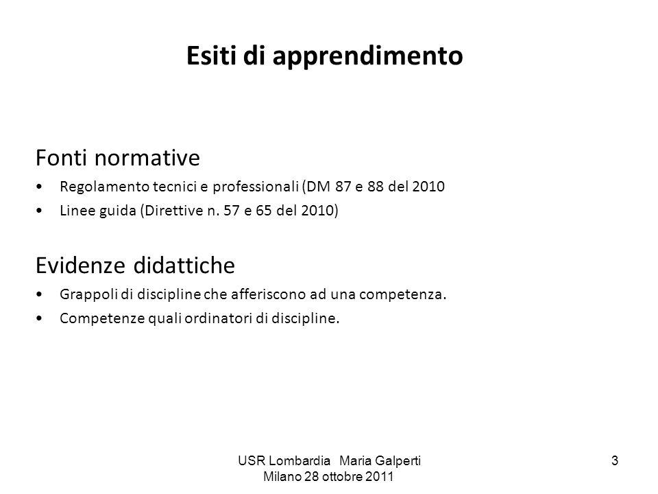 USR Lombardia Maria Galperti Milano 28 ottobre 2011 3 Esiti di apprendimento Fonti normative Regolamento tecnici e professionali (DM 87 e 88 del 2010