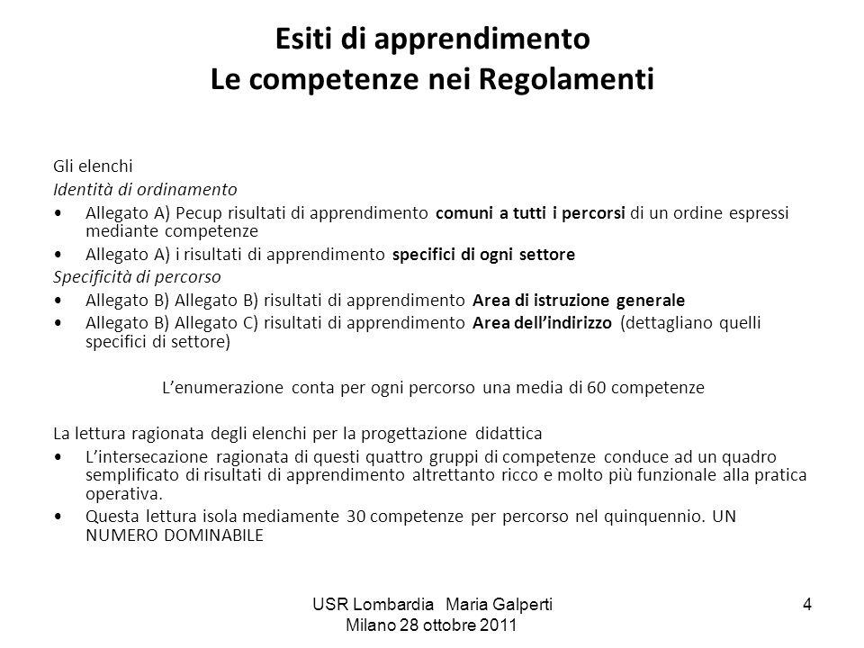 USR Lombardia Maria Galperti Milano 28 ottobre 2011 4 Esiti di apprendimento Le competenze nei Regolamenti Gli elenchi Identità di ordinamento Allegat